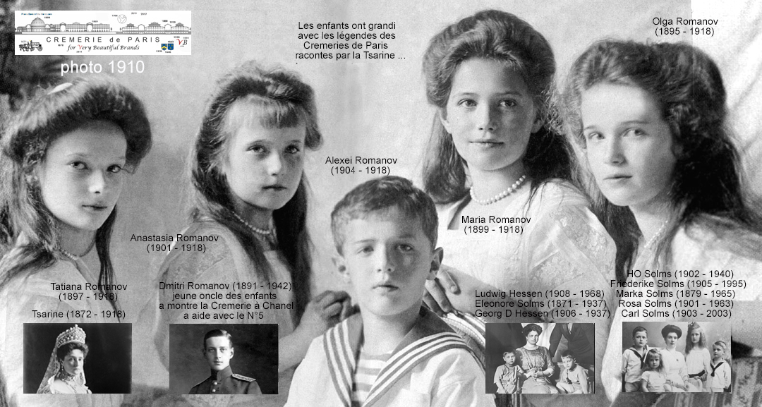 Romanov children in 1910