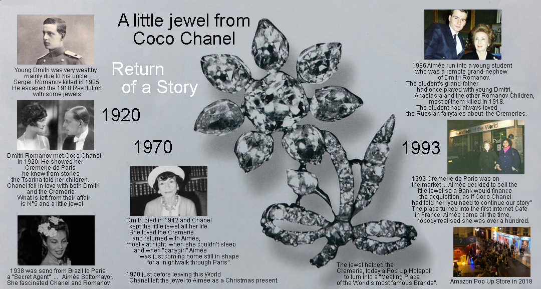 a litle jewel left by Coco Chanel