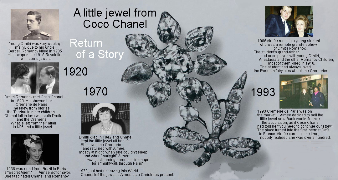 a little jewel from Coco Chanel